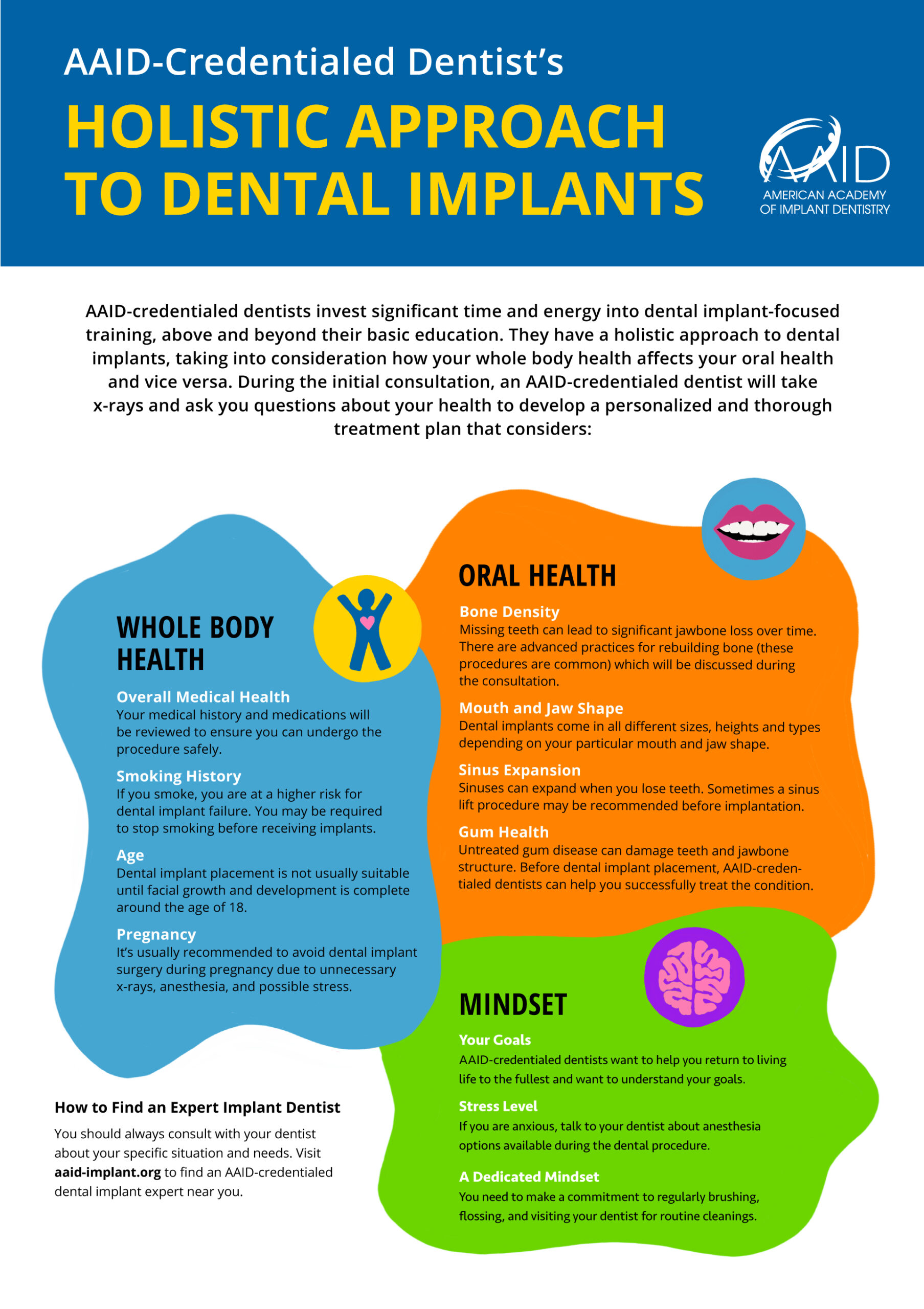 Holistic approach to dental implants